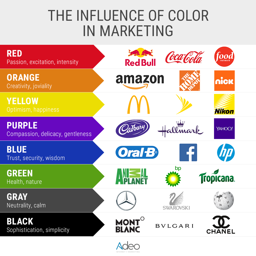 The-Influence-of-Color-in-Marketing