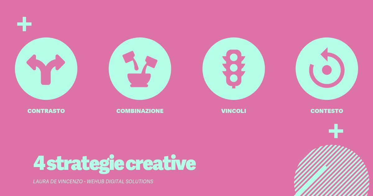 La creatività a supporto della strategia