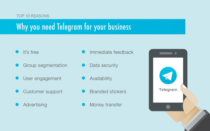 Telegram Best Practices