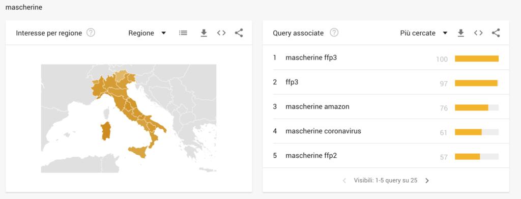 Google trends - gli italiani cosa cercano online - covid19 - mascherine